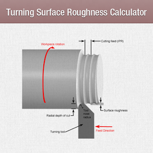 turning-surface-roughness-calc