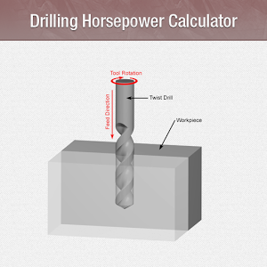 drilling-horsepower-calculator