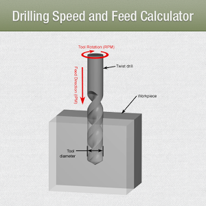 drilling-speed-and-feed-calc