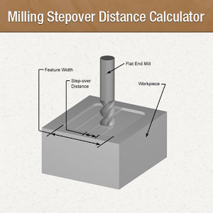milling-stepover-distance-calc