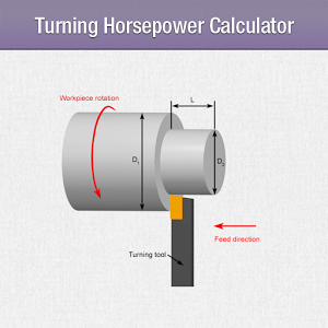 turning-horsepower-calculator