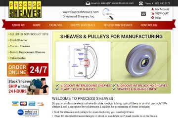 Process Sheaves